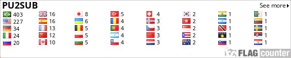 Bandeira Contador