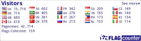 http://s01.flagcounter.com/count/ZFs/bg_FFFFFF/txt_150D8C/border_CCCCCC/columns_5/maxflags_20/viewers_0/labels_1/pageviews_1/flags_1/