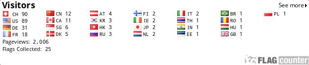 datenschutzerklärung-Flag Counter