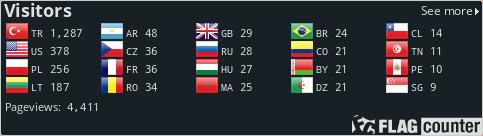 https://s01.flagcounter.com/count2/9Vil/bg_172025/txt_E0E0E0/border_CCCCCC/columns_5/maxflags_20/viewers_0/labels_1/pageviews_1/flags_0/percent_0/