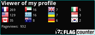 https://s01.flagcounter.com/count2/KqE8/bg_080808/txt_FFFFFF/border_00CCCC/columns_4/maxflags_12/viewers_Viewer+of+my+profile/labels_0/pageviews_1/flags_0/percent_0/