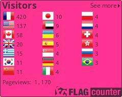 https://s01.flagcounter.com/count2/WWnU/bg_FF3392/txt_4F293A/border_66264C/columns_3/maxflags_20/viewers_0/labels_0/pageviews_1/flags_0/percent_0/