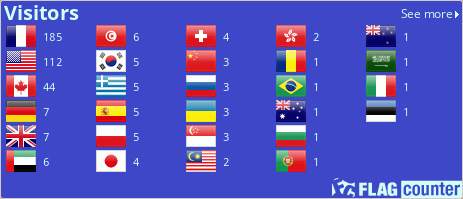 https://s01.flagcounter.com/countxl/3hBP/bg_3E47C7/txt_D1FFFA/border_CCCCCC/columns_5/maxflags_250/viewers_0/labels_0/pageviews_0/flags_0/percent_0/