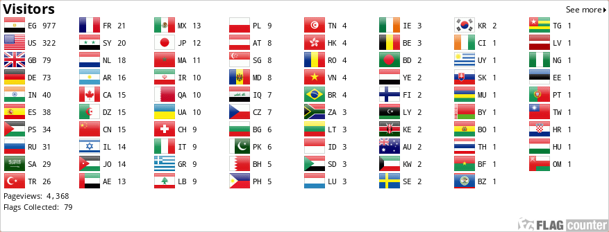 https://s01.flagcounter.com/countxl/kZDu/bg_FFFFFF/txt_000000/border_CCCCCC/columns_8/maxflags_80/viewers_0/labels_1/pageviews_1/flags_1/percent_0/