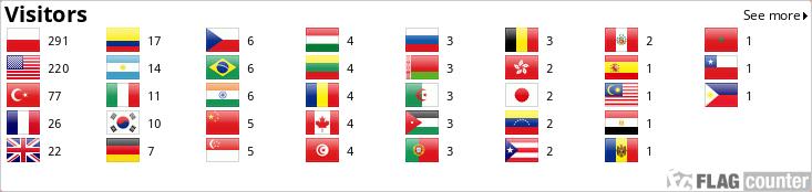 https://s01.flagcounter.com/countxl/vYIB/bg_FFFFFF/txt_000000/border_CCCCCC/columns_8/maxflags_250/viewers_0/labels_0/pageviews_0/flags_0/percent_0/